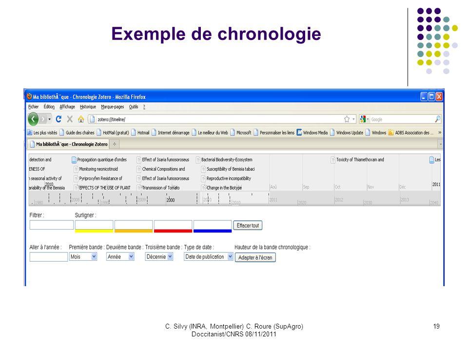 C. Silvy (INRA, Montpellier) C. Roure (SupAgro) Doccitanist/CNRS 08/11/2011 19 Exemple de chronologie