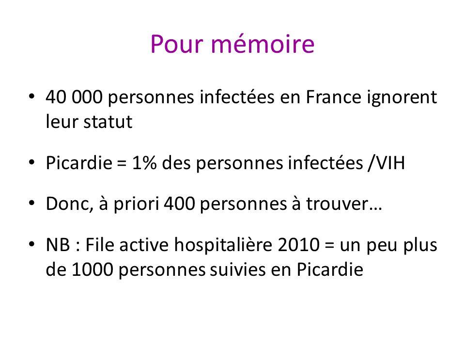 Pour mémoire 40 000 personnes infectées en France ignorent leur statut Picardie = 1% des personnes infectées /VIH Donc, à priori 400 personnes à trouv