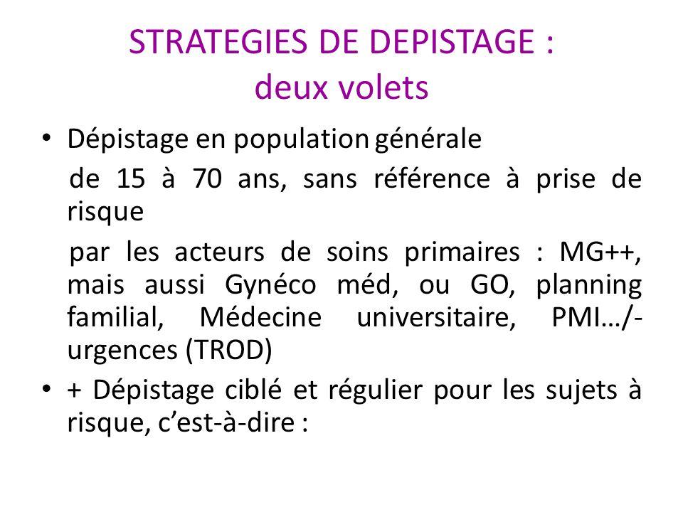 STRATEGIES DE DEPISTAGE : deux volets Dépistage en population générale de 15 à 70 ans, sans référence à prise de risque par les acteurs de soins prima