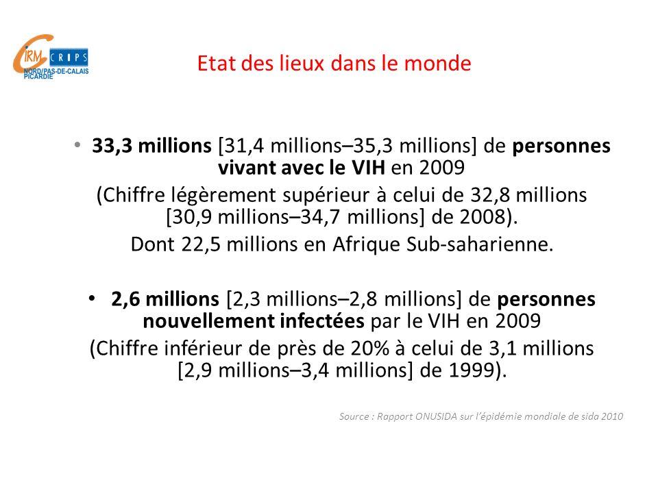 Etat des lieux dans le monde 33,3 millions [31,4 millions–35,3 millions] de personnes vivant avec le VIH en 2009 (Chiffre légèrement supérieur à celui