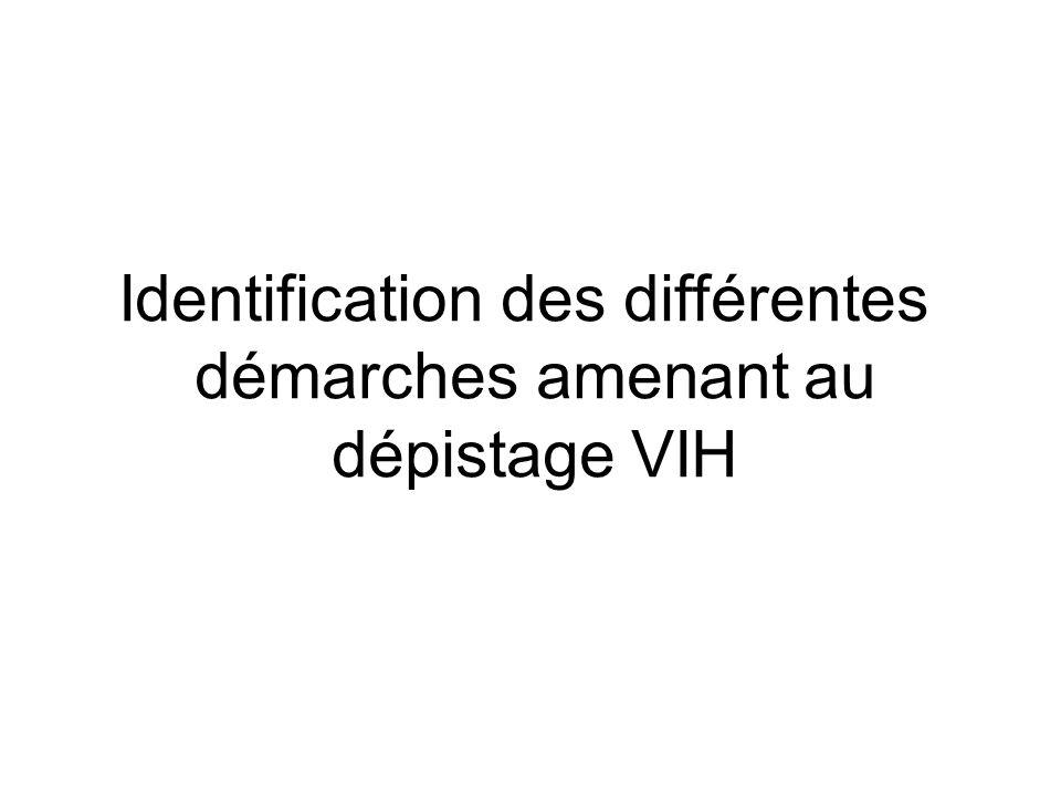 Identification des différentes démarches amenant au dépistage VIH