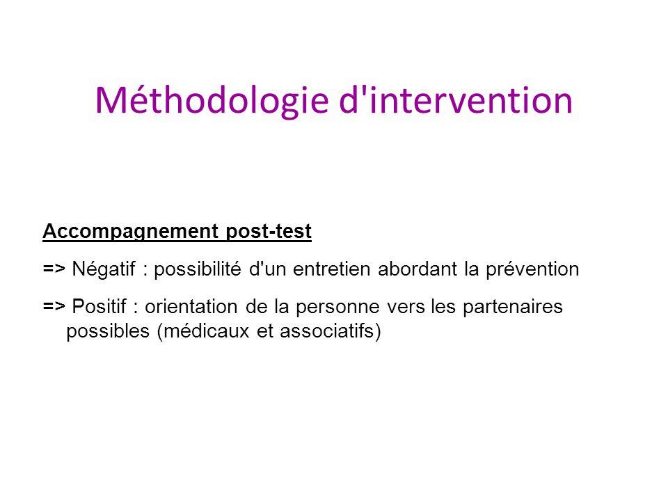 Méthodologie d'intervention Accompagnement post-test => Négatif : possibilité d'un entretien abordant la prévention => Positif : orientation de la per