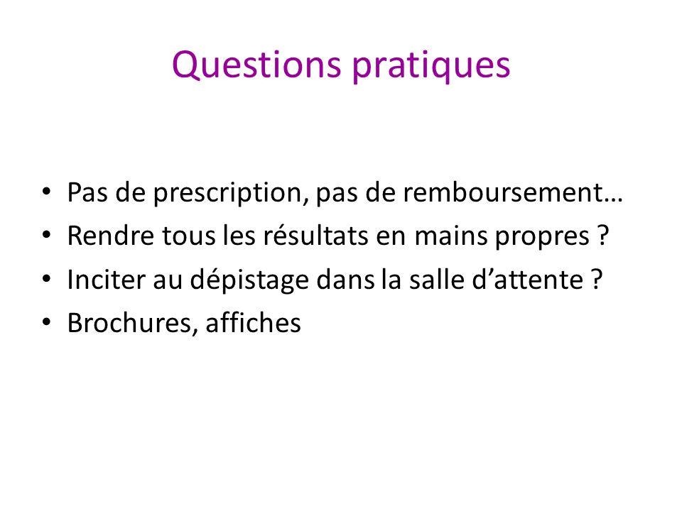 Questions pratiques Pas de prescription, pas de remboursement… Rendre tous les résultats en mains propres ? Inciter au dépistage dans la salle dattent