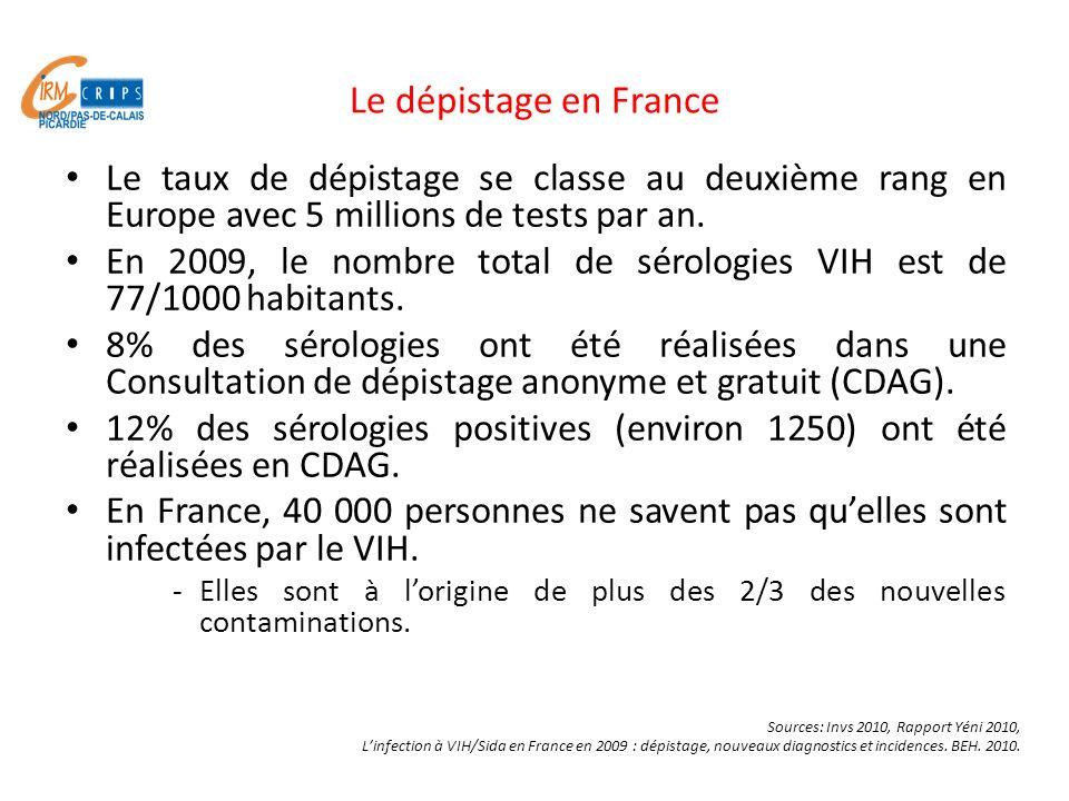 Le dépistage en France Le taux de dépistage se classe au deuxième rang en Europe avec 5 millions de tests par an. En 2009, le nombre total de sérologi