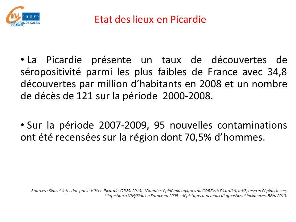 Etat des lieux en Picardie La Picardie présente un taux de découvertes de séropositivité parmi les plus faibles de France avec 34,8 découvertes par mi