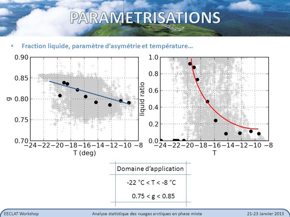 EECLAT WorkshopAnalyse statistique des nuages arctiques en phase mixte21-23 Janvier 2013 Fraction liquide, paramètre dasymétrie et température… Domain