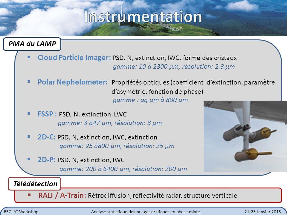 EECLAT WorkshopAnalyse statistique des nuages arctiques en phase mixte21-23 Janvier 2013 ASTAR 2007: 6 nuages en phase mixte (StCu couche limite): une seule couche liquide au sommet + glace précipitante o Discrimination des phases liquide et glace du nuage o Profils verticaux moyens des propriétés des gouttes et cristaux et classification en formes o Propriétés optiques o Paramétrisations: IWC=f(Extinction), lois masse-diamètre Rétrodiffusion CALIOP Réflectivité CloudSat