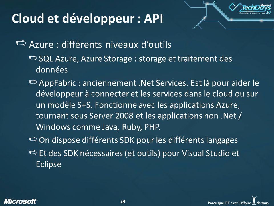 19 Cloud et développeur : API Azure : différents niveaux doutils SQL Azure, Azure Storage : storage et traitement des données AppFabric : anciennement.Net Services.