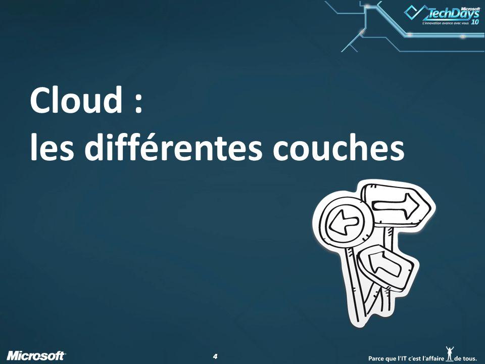 25 Cloud et développeur : SQL Azure SQL Azure avoir un SQL Server dans le cloud mais avec des limitations quil faut considérer : Fonctions Transact SQL limitées pas de CLR, pas de mirroring.