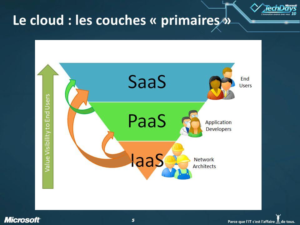 66 Le cloud : « les couches primaires » Infrastructure as a Service : couche bas niveau.