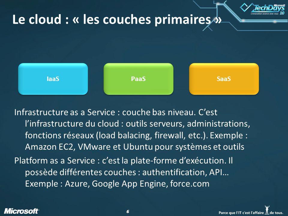 37 Cloud et interopérabilité