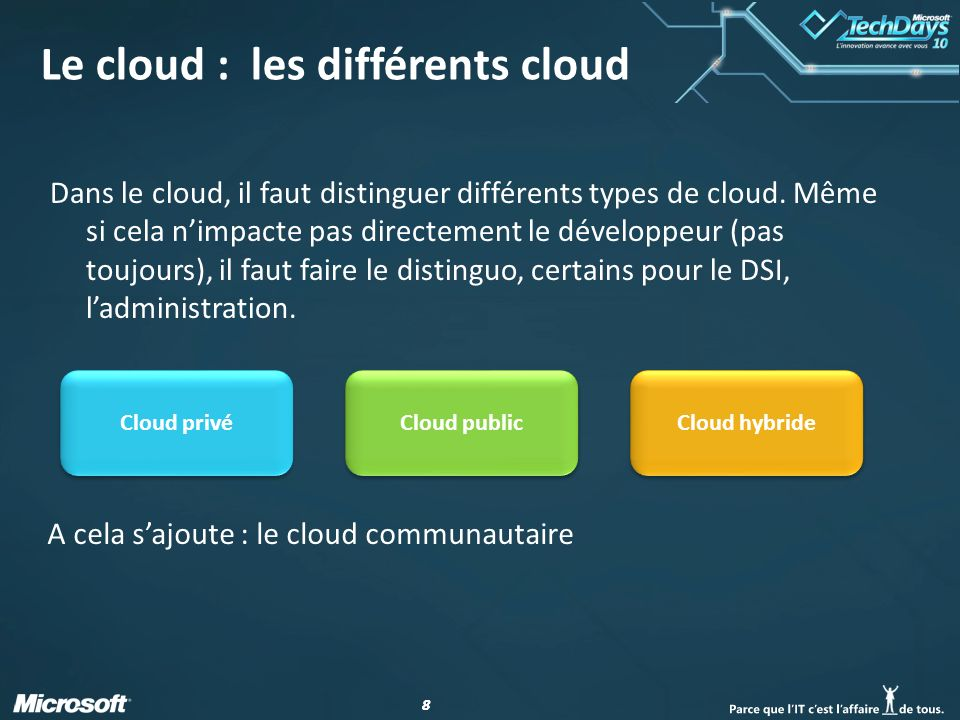 39 Cloud et interop Qui travaille dessus .