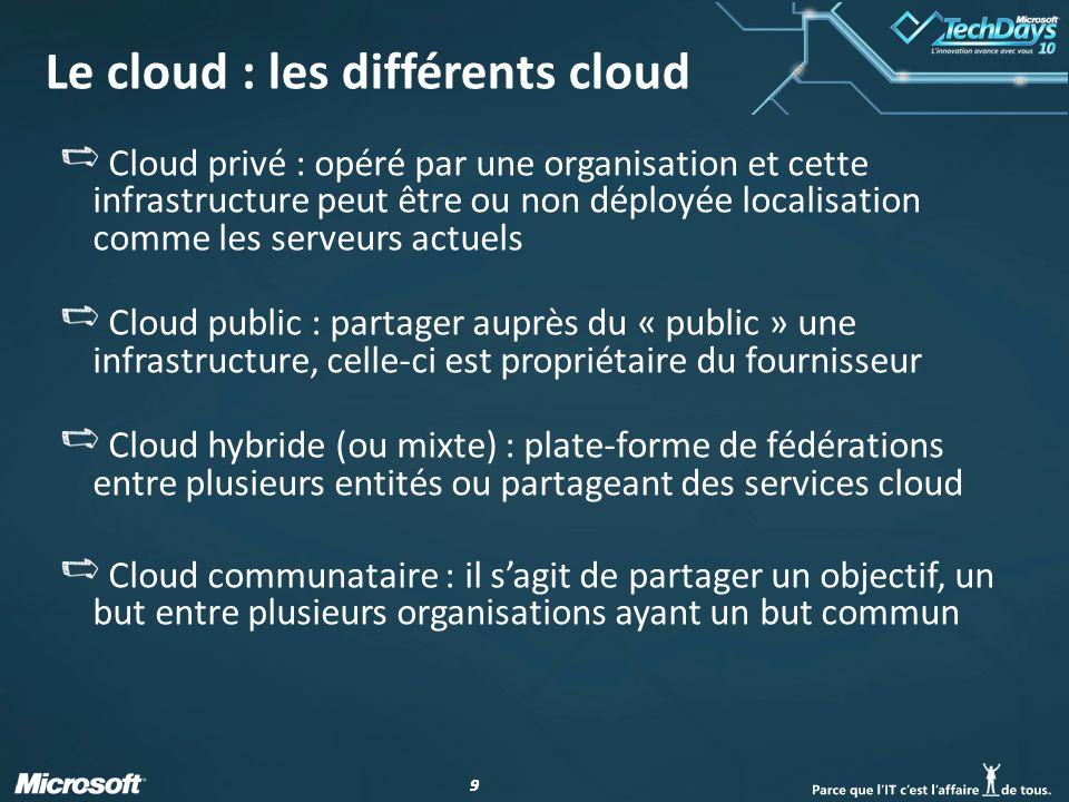 10 Cloud et le développeur