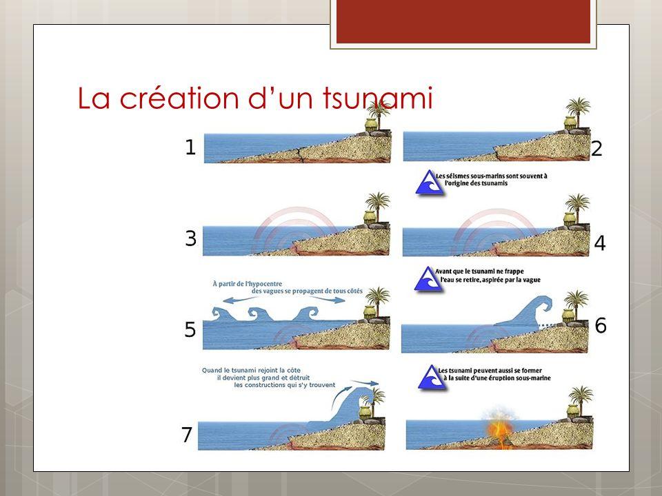 La création dun tsunami