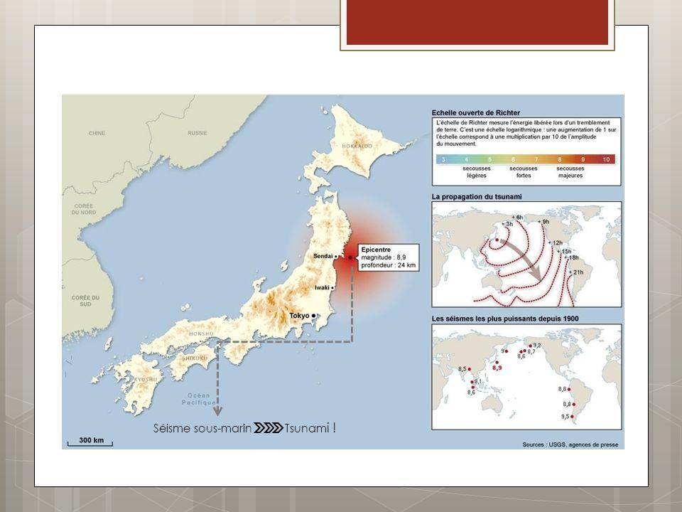 Séisme sous-marin Tsunam i !