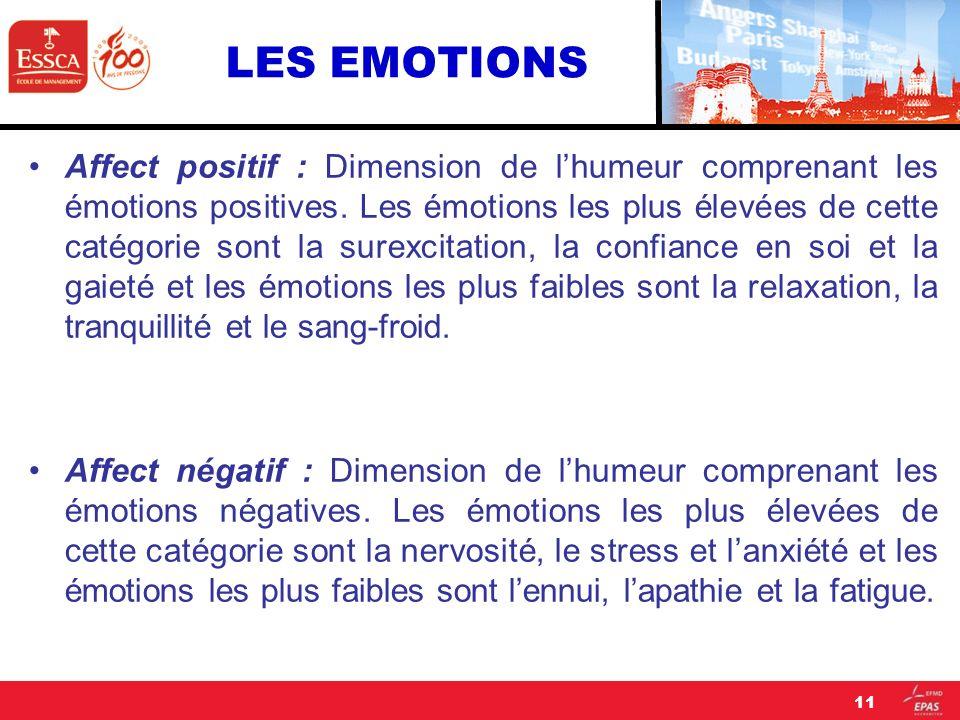 LES EMOTIONS Affect positif : Dimension de lhumeur comprenant les émotions positives. Les émotions les plus élevées de cette catégorie sont la surexci