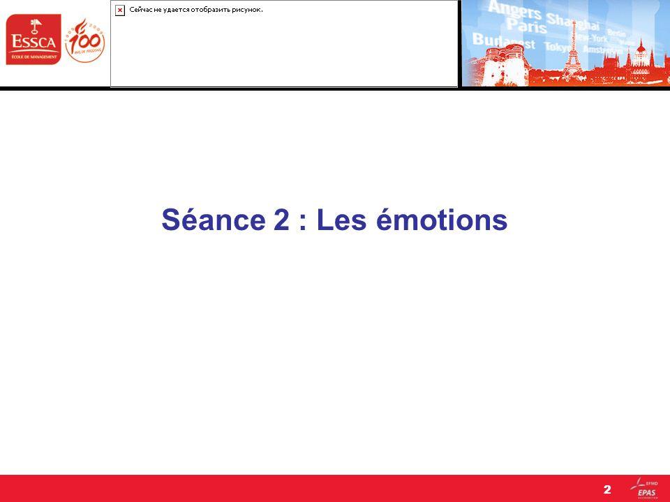 LES EMOTIONS Objectifs de la séance 1- Distinguer les émotions des affects et des humeurs 2- Développer les différents aspects des émotions 3- Identifier les sources des émotions et des humeurs 4- Décrire les contraintes externes sur les émotions 5- Présenter limpact du travail émotionnel sur les individus en situation de travail 6- Clarifier les arguments du débat autour de la notion dintelligence émotionnelle 7- Appliquer ces concepts aux problématiques de comportement organisationnel 3