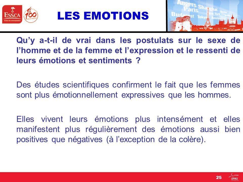 LES EMOTIONS Quy a-t-il de vrai dans les postulats sur le sexe de lhomme et de la femme et lexpression et le ressenti de leurs émotions et sentiments