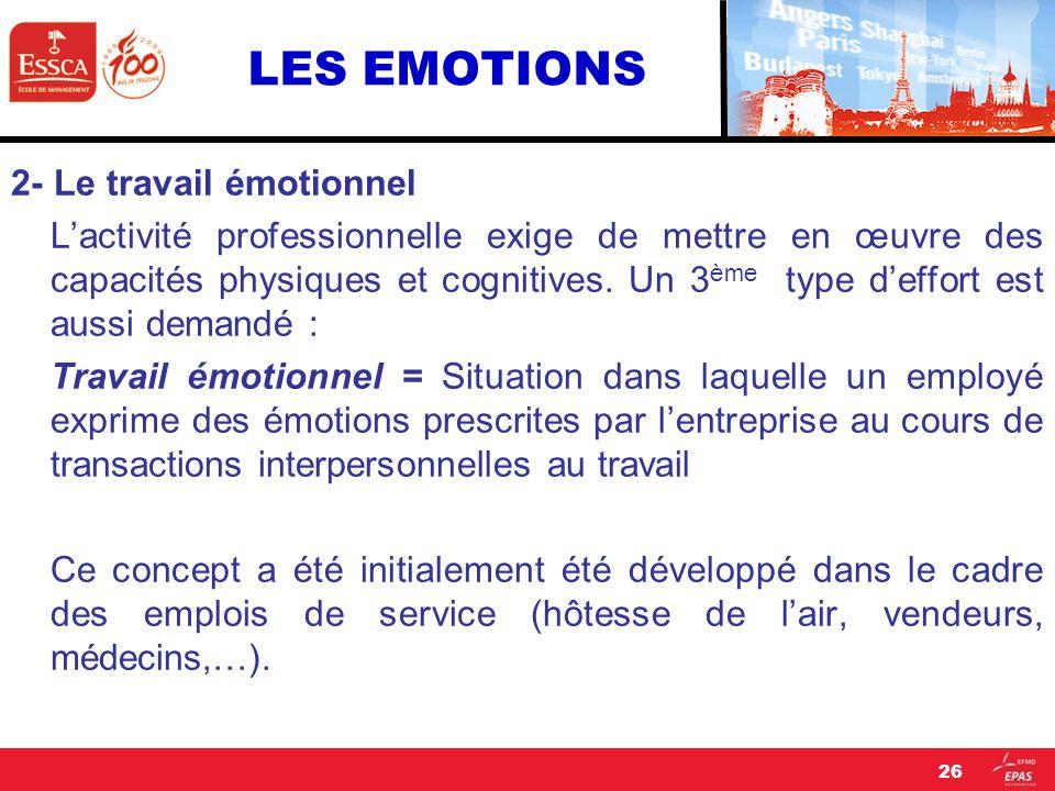 LES EMOTIONS 2- Le travail émotionnel Lactivité professionnelle exige de mettre en œuvre des capacités physiques et cognitives. Un 3 ème type deffort