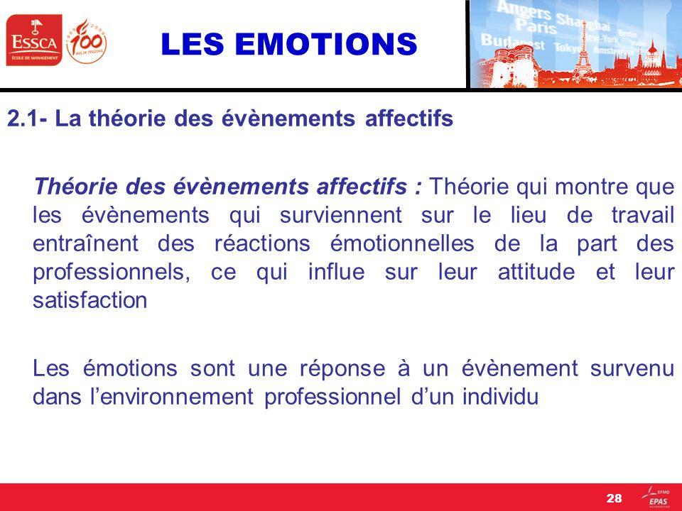 LES EMOTIONS 2.1- La théorie des évènements affectifs Théorie des évènements affectifs : Théorie qui montre que les évènements qui surviennent sur le
