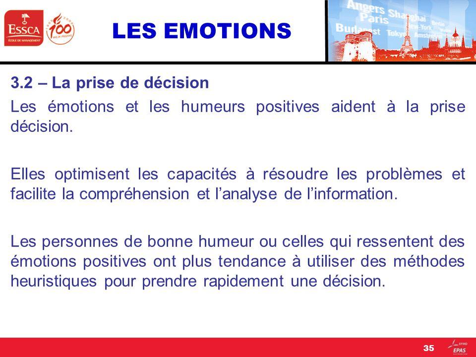 LES EMOTIONS 3.2 – La prise de décision Les émotions et les humeurs positives aident à la prise décision. Elles optimisent les capacités à résoudre le