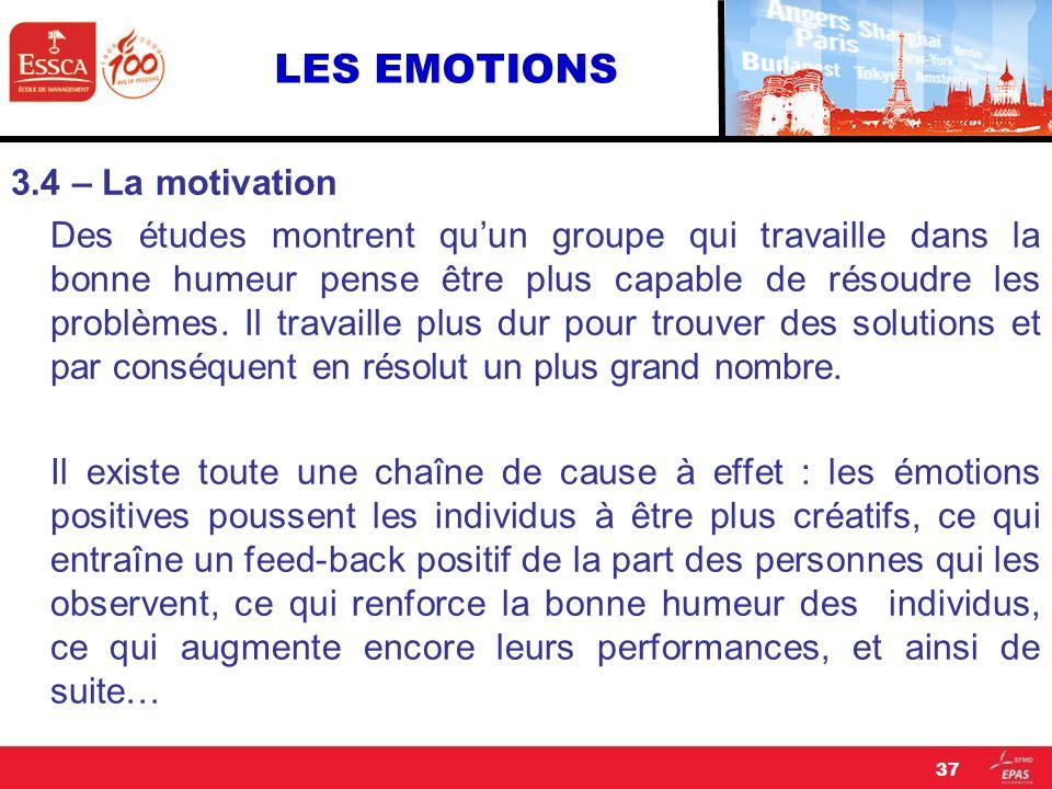 LES EMOTIONS 3.4 – La motivation Des études montrent quun groupe qui travaille dans la bonne humeur pense être plus capable de résoudre les problèmes.