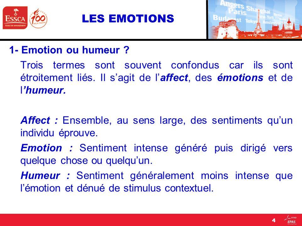 LES EMOTIONS 1- Emotion ou humeur ? Trois termes sont souvent confondus car ils sont étroitement liés. Il sagit de laffect, des émotions et de lhumeur
