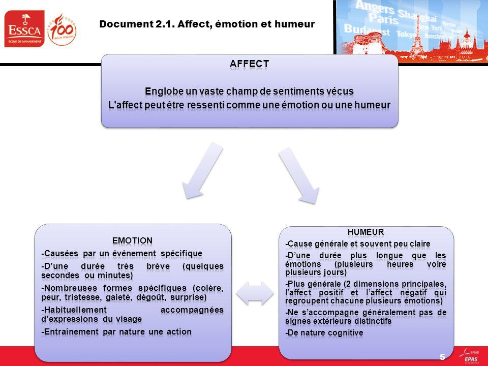 Document 2.1. Affect, émotion et humeur 5