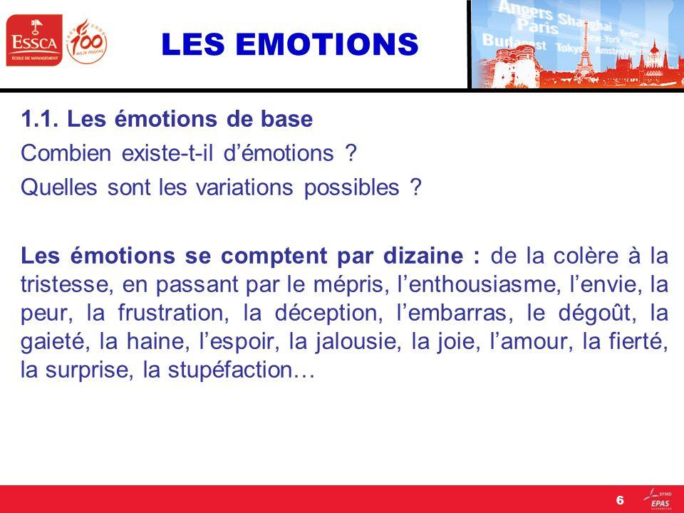 LES EMOTIONS 1.1. Les émotions de base Combien existe-t-il démotions ? Quelles sont les variations possibles ? Les émotions se comptent par dizaine :