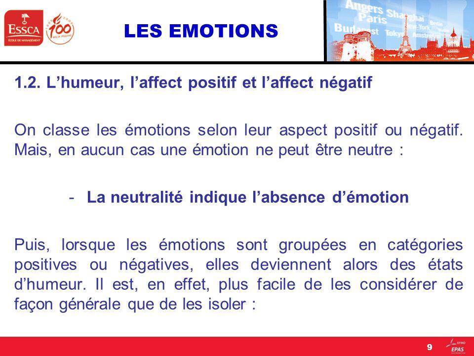 LES EMOTIONS 1.2. Lhumeur, laffect positif et laffect négatif On classe les émotions selon leur aspect positif ou négatif. Mais, en aucun cas une émot