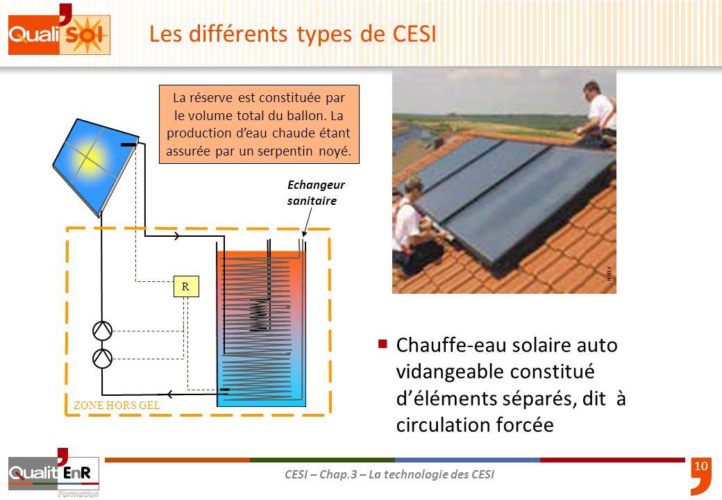10 CESI – Chap.3 – La technologie des CESI Chauffe-eau solaire auto vidangeable constitué déléments séparés, dit à circulation forcée ROTEX Les différ