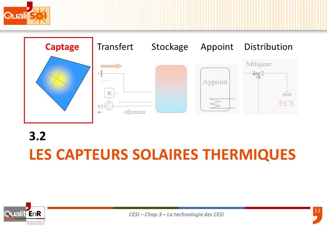 13 CESI – Chap.3 – La technologie des CESI Simples et économiques Métalliques ou en matériau de synthèse Destinés au chauffage des piscines Peuvent produite lECS dans les pays chauds Technologie : Capteur non vitré