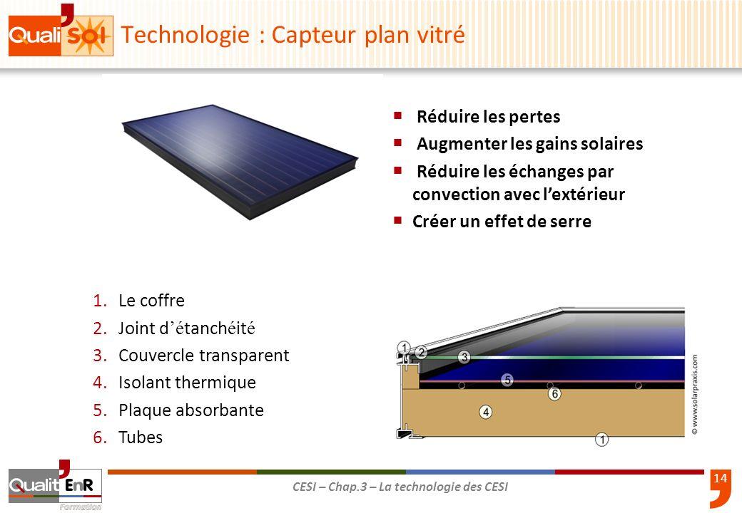 14 CESI – Chap.3 – La technologie des CESI Réduire les pertes Augmenter les gains solaires Réduire les échanges par convection avec lextérieur Créer u
