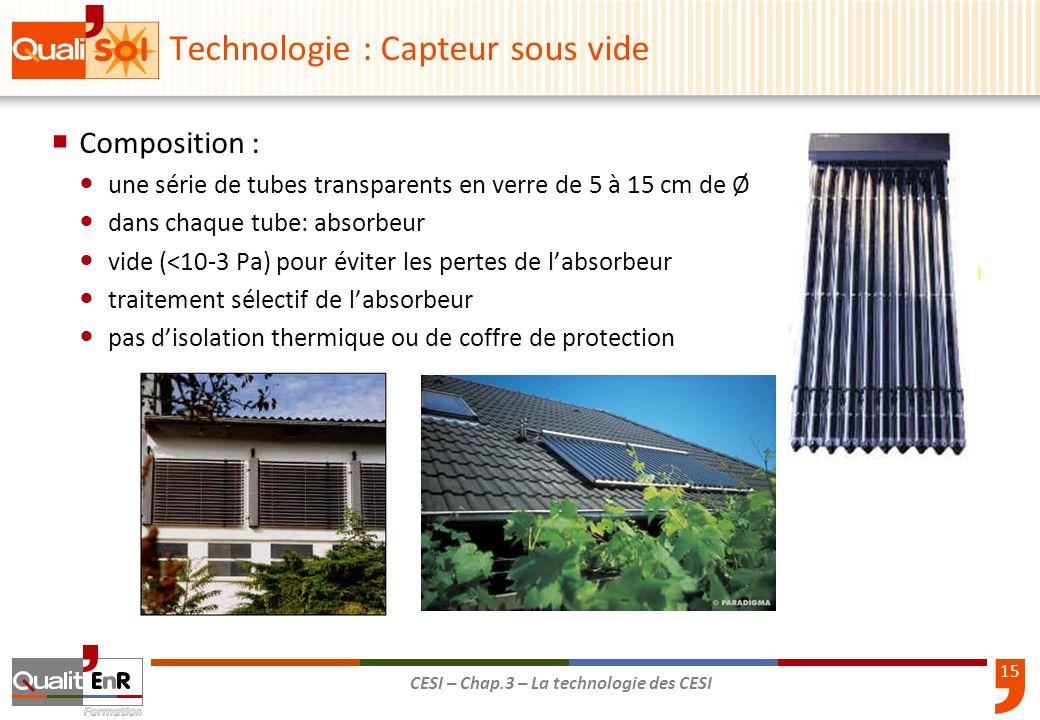 15 CESI – Chap.3 – La technologie des CESI Technologie : Capteur sous vide Composition : une série de tubes transparents en verre de 5 à 15 cm de Ø da