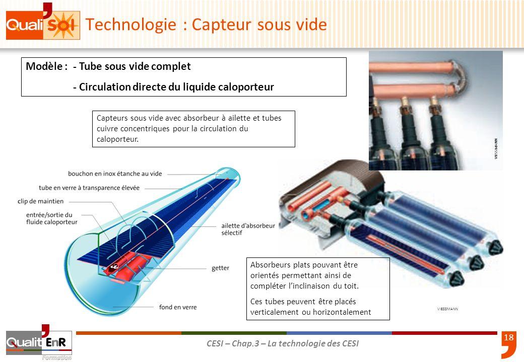 19 CESI – Chap.3 – La technologie des CESI Collecteur isolé Condenseur du caloduc Circulation du caloporteur Tube acier étanche Absorbeur Liquide descendant Tube sous vide Les tubes sont obligatoirement inclinés pour le fonctionnement du principe « caloduc » (Évaporation – Condensation) Technologie : Capteur sous vide Modèle : - Tube sous vide complet - Echange de chaleur à effet « Caloduc » THERMOMAX