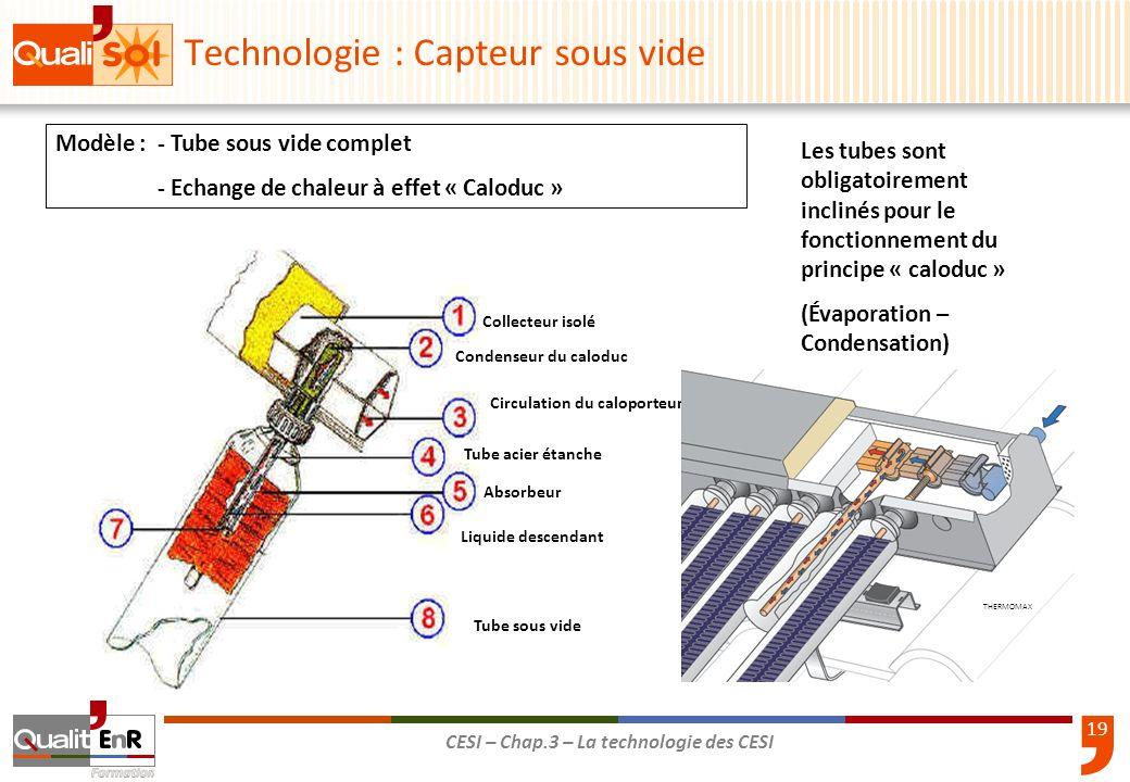 19 CESI – Chap.3 – La technologie des CESI Collecteur isolé Condenseur du caloduc Circulation du caloporteur Tube acier étanche Absorbeur Liquide desc