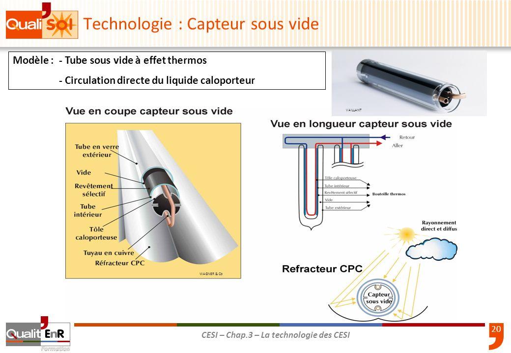 20 CESI – Chap.3 – La technologie des CESI VAILLANT WAGNER & Co Modèle : - Tube sous vide à effet thermos - Circulation directe du liquide caloporteur