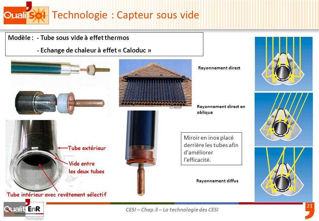 21 CESI – Chap.3 – La technologie des CESI Miroir en inox placé derrière les tubes afin daméliorer lefficacité. Rayonnement direct Rayonnement direct