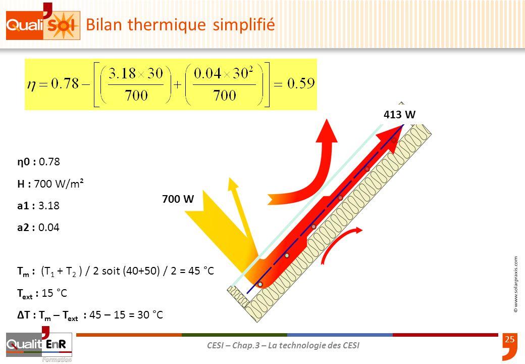 25 CESI – Chap.3 – La technologie des CESI Bilan thermique simplifié 700 W 413 W η0 : 0.78 H : 700 W/m² a1 : 3.18 a2 : 0.04 T m : (T 1 + T 2 ) / 2 soi