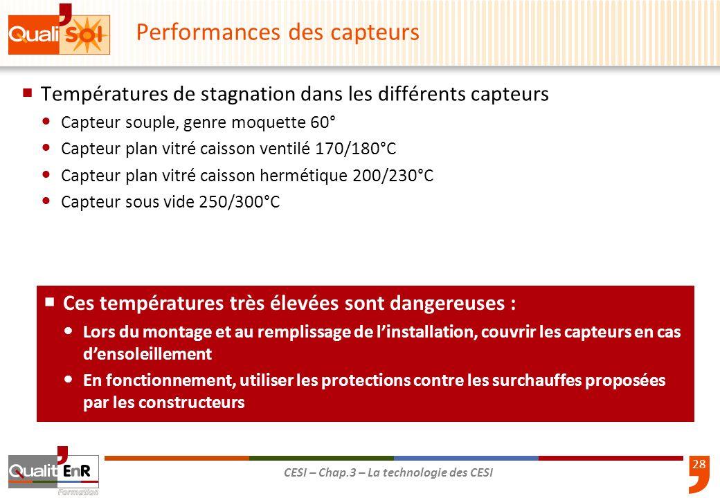 28 CESI – Chap.3 – La technologie des CESI Températures de stagnation dans les différents capteurs Capteur souple, genre moquette 60° Capteur plan vit
