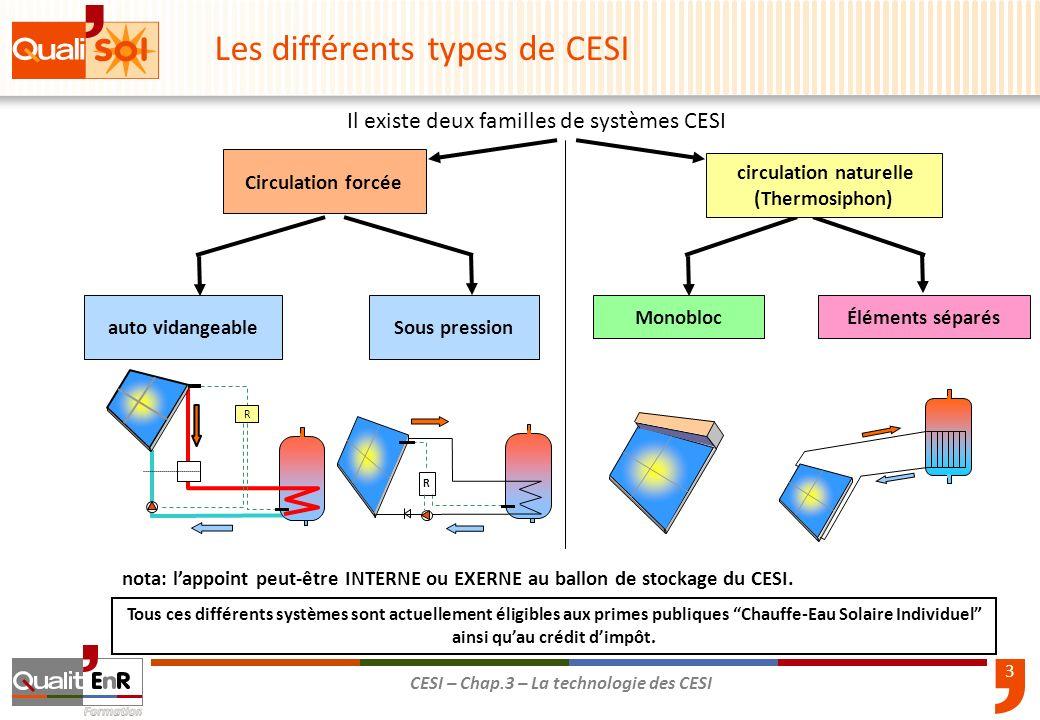 3 CESI – Chap.3 – La technologie des CESI Tous ces différents systèmes sont actuellement éligibles aux primes publiques Chauffe-Eau Solaire Individuel