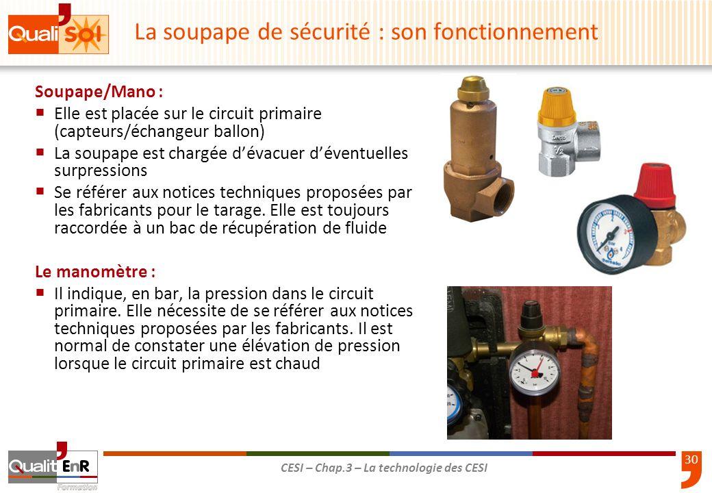 30 CESI – Chap.3 – La technologie des CESI La soupape de sécurité : son fonctionnement Soupape/Mano : Elle est placée sur le circuit primaire (capteur