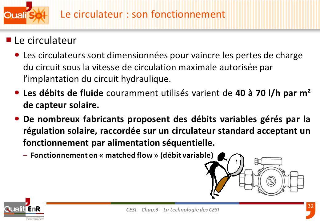 32 CESI – Chap.3 – La technologie des CESI Le circulateur Les circulateurs sont dimensionnées pour vaincre les pertes de charge du circuit sous la vit