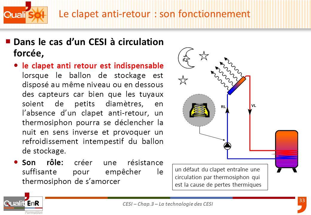 33 CESI – Chap.3 – La technologie des CESI Dans le cas dun CESI à circulation forcée, le clapet anti retour est indispensable lorsque le ballon de sto