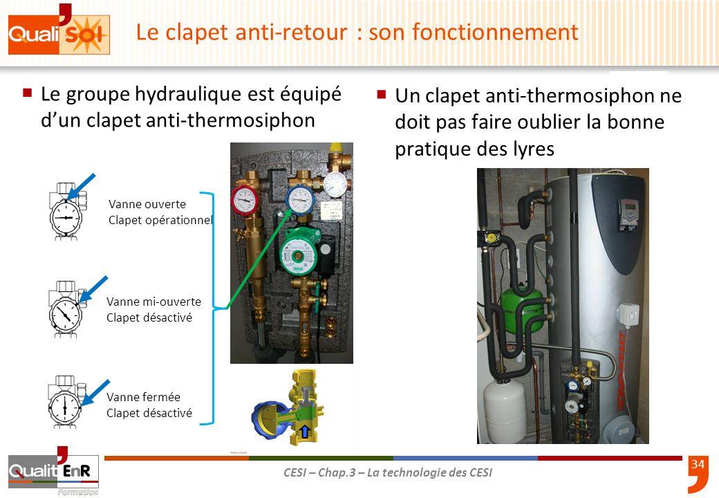 34 CESI – Chap.3 – La technologie des CESI Le groupe hydraulique est équipé dun clapet anti-thermosiphon Vanne ouverte Clapet opérationnel Vanne mi-ou
