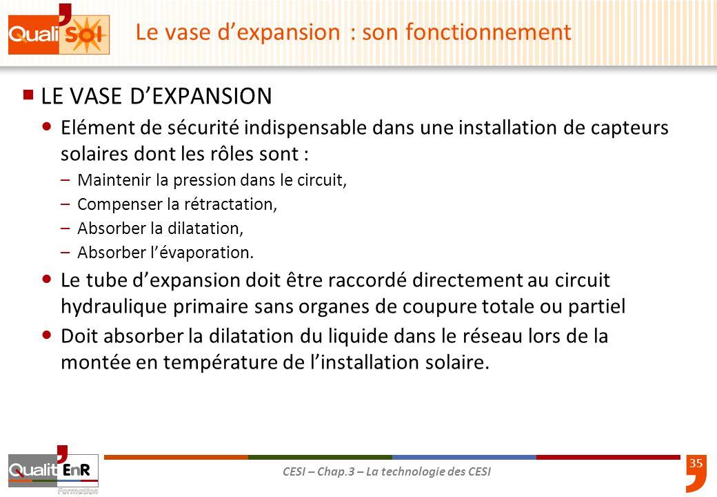 35 CESI – Chap.3 – La technologie des CESI LE VASE DEXPANSION Elément de sécurité indispensable dans une installation de capteurs solaires dont les rô