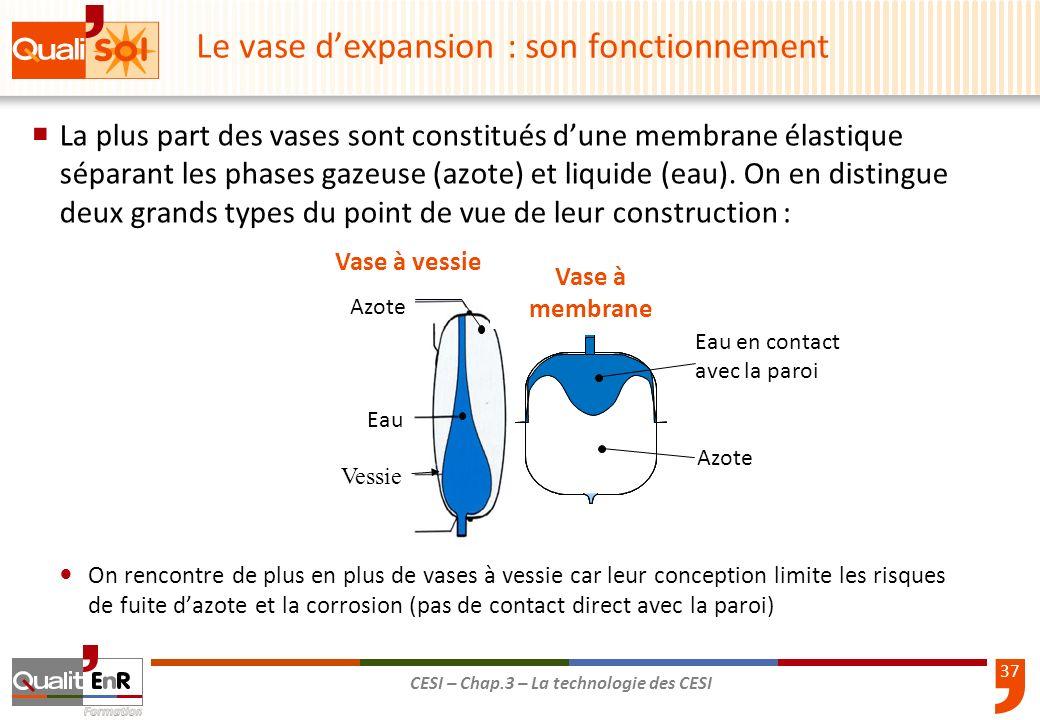 37 CESI – Chap.3 – La technologie des CESI Vase à vessie Eau Azote Vessie P f Vase à membrane Eau en contact avec la paroi Azote La plus part des vase