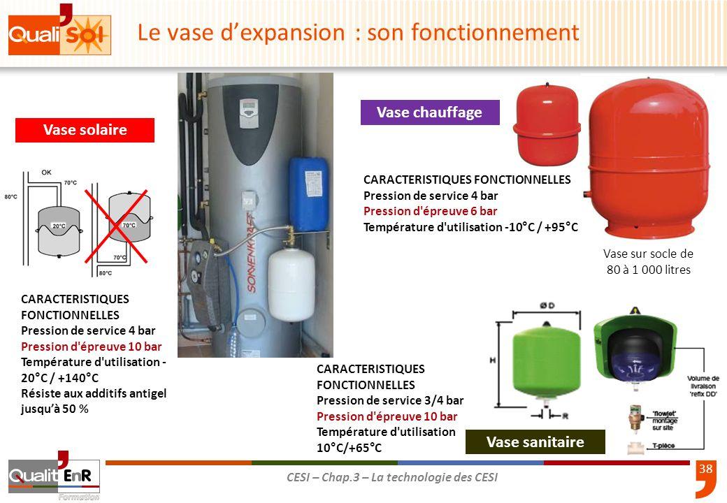 38 CESI – Chap.3 – La technologie des CESI Vase sur socle de 80 à 1 000 litres CARACTERISTIQUES FONCTIONNELLES Pression de service 4 bar Pression d'ép