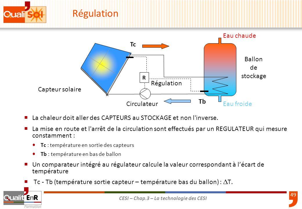 49 CESI – Chap.3 – La technologie des CESI Régulation La chaleur doit aller des CAPTEURS au STOCKAGE et non l'inverse. La mise en route et l'arrêt de