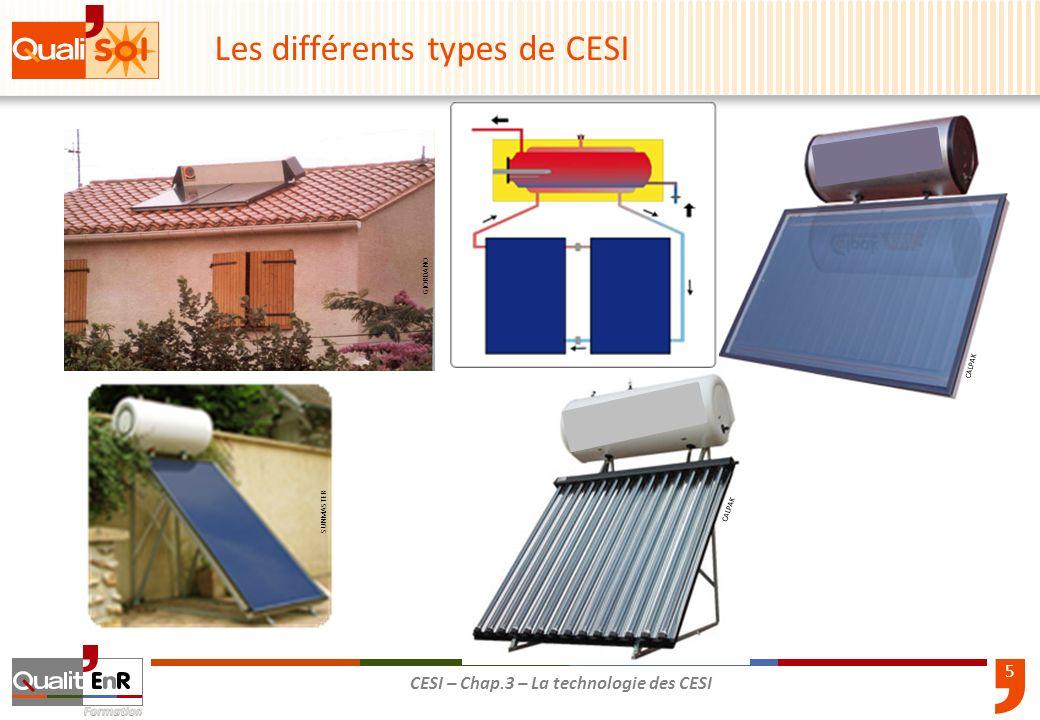 5 CESI – Chap.3 – La technologie des CESI GIORDANO CALPAK SUNMASTER Les différents types de CESI